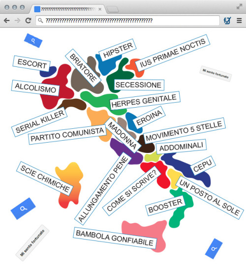 quartodisecolo:</p><br /><br /> <p>(via Cosa si può imparare dalle ricerche degli italiani su Google | VICE Italia)<br /><br /><br /> Gli addominali, come il Molise, non esistono.</p><br /><br /> <p>Friulani e Lucani vincono.