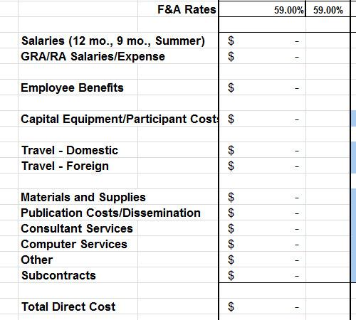 Salary budget template example excel maxwellsz