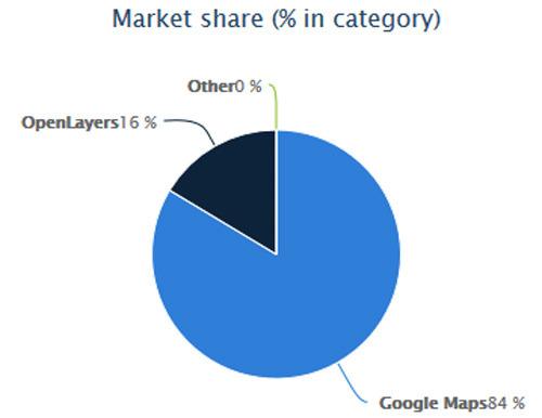 sistems de mapas online: Google Maps lo más poplar
