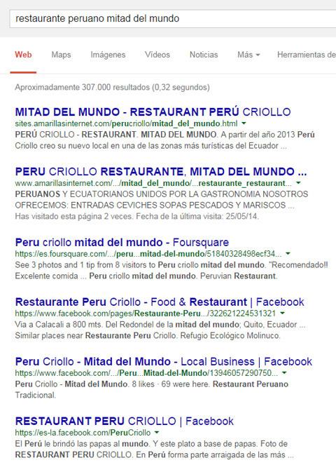 Páginas de redes sociales en los resultados de Google