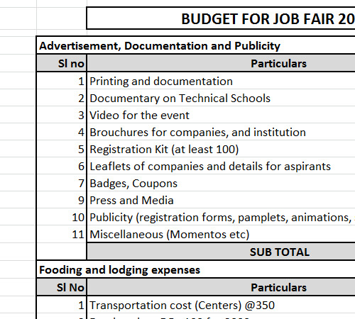 Sample Job Fair Budget