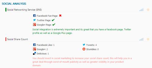 redes sociales y su influencia en el SEO