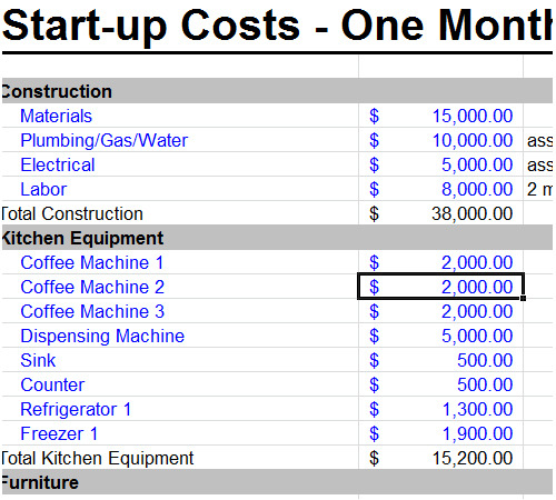 startup business budget template excel