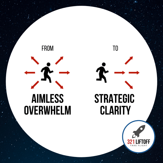 321 Liftoff | How To Shift From Overwhelm To Strategic Clarity