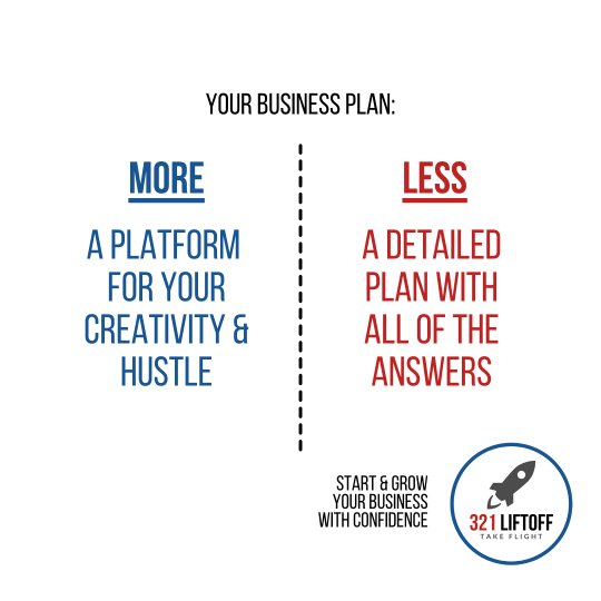 321 Liftoff | Do You Need To Perfect A Business Plan To Get Started?