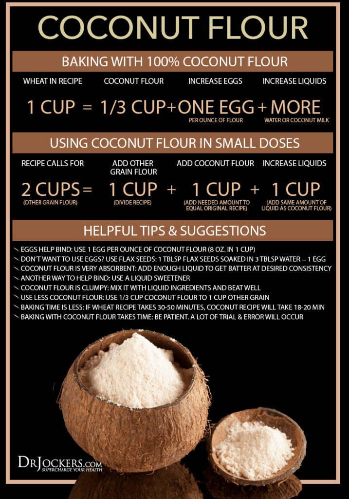 coconutflour_-bakinginstructions-717x1024