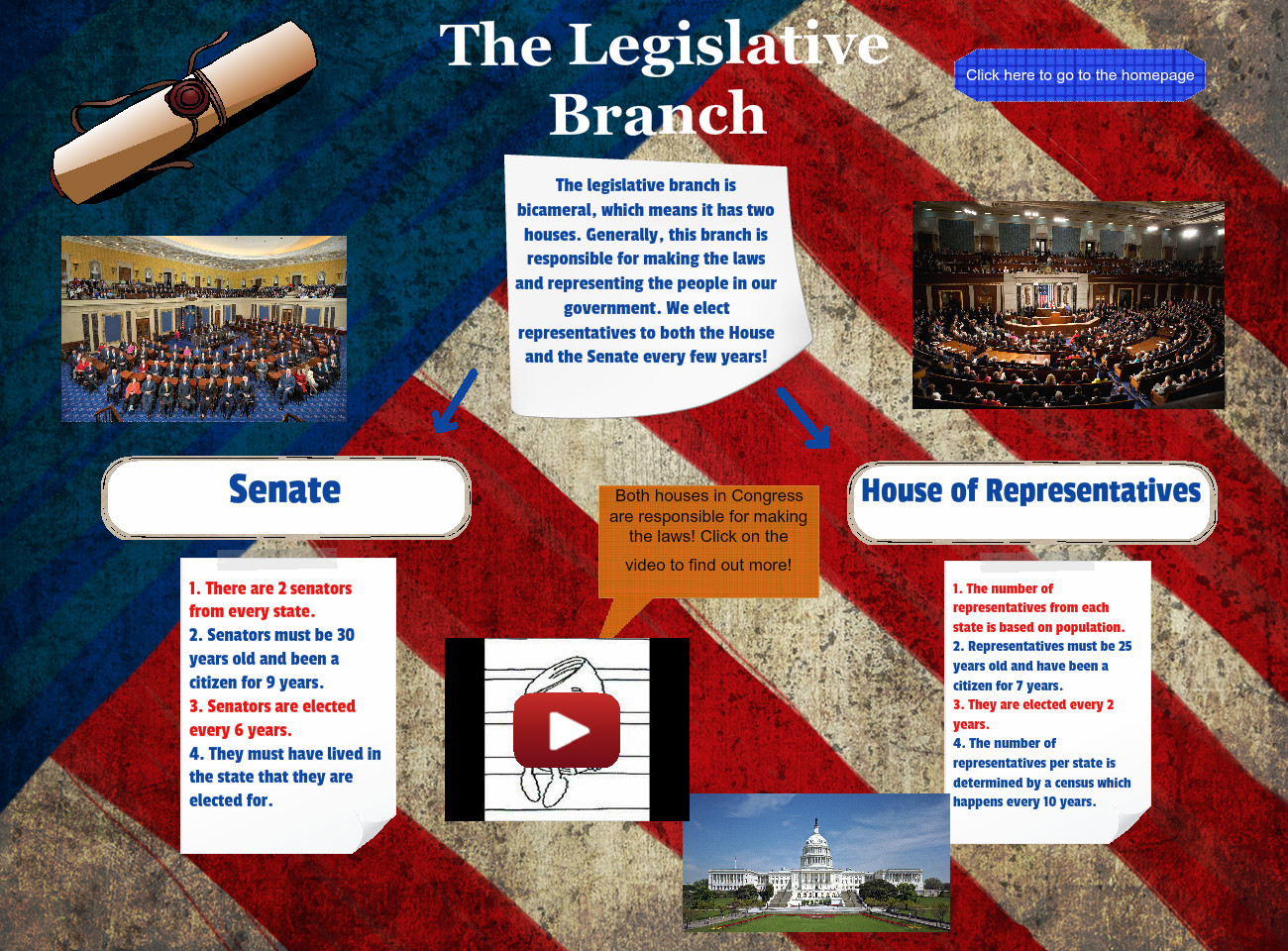 Legislative Branch 3 American Branches Government
