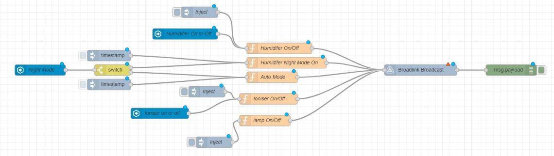 Humidifier Integration