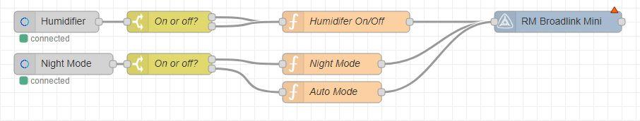 Voice Control Flow
