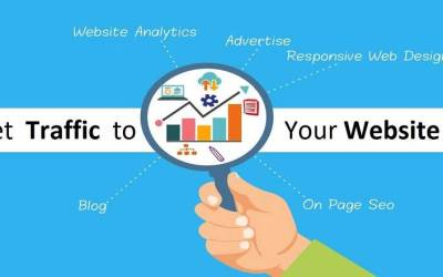 drive-traffic-to-your-Wbsite Creative Website Design