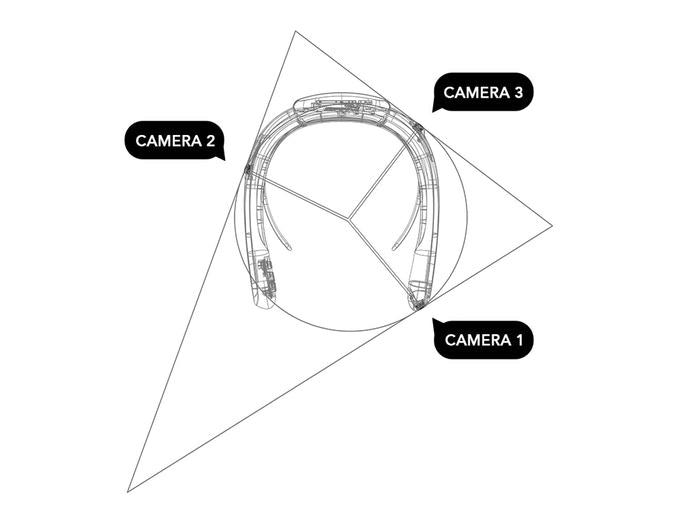 Linkflow FITT360 field of view
