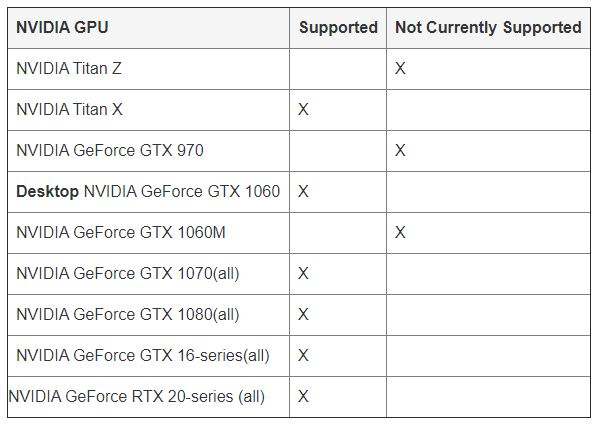 Oculus Link required specs - graphics card