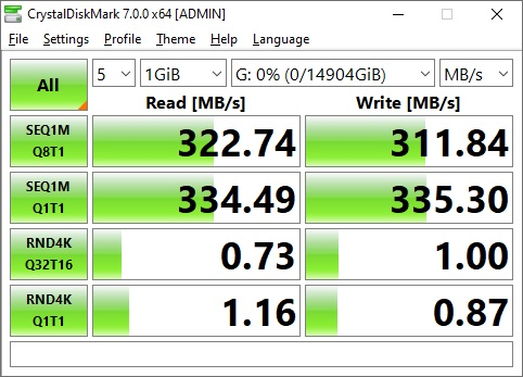 WD My Book Duo speed test in RAID-0 configuration