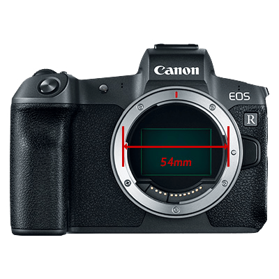 Canon working on EOS R mirrorless fisheye lenses