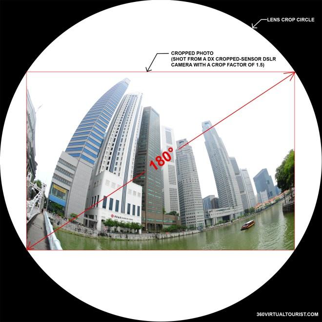 frame-filling fisheye lens diagram