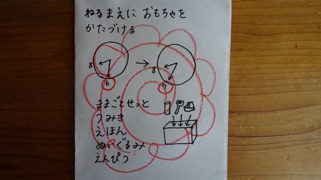 片付けの行動スケジュール用紙(2)