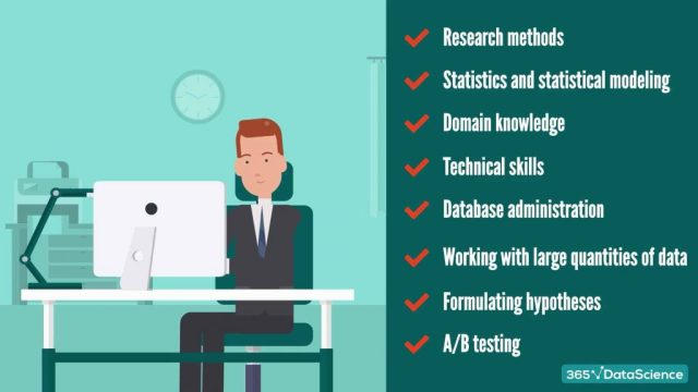 Research analyst competencies
