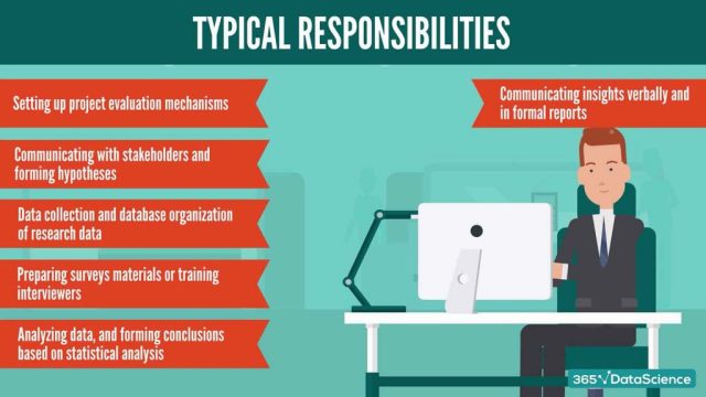 Typical responsibilities of a research analyst