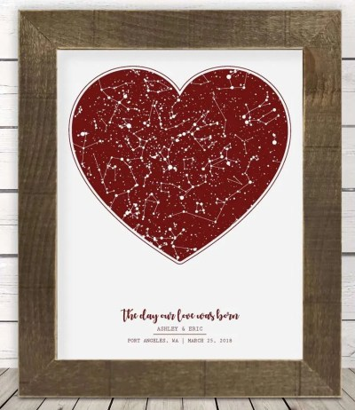 Personalized Frame, best valentines day gifts for girlfriend