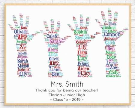 Teacher Appreciation Art with student names