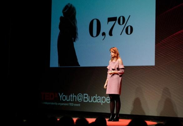 """""""Válts, változz, változtass"""" - ilyen volt a 7. TEDxYouth konferencia"""