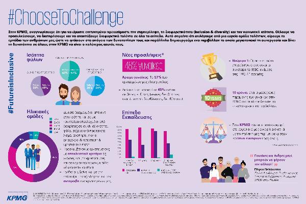 KPMG: Γυναίκες σε ηγετικές θέσεις βλέπουν την πανδημία ως ευκαιρία για επίτευξη ισότητας