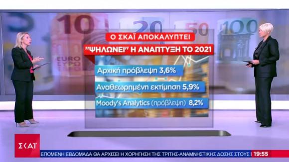 Ισχυρή ανάπτυξη στο 8,2% προβλέπει η Moody's Analytics – Τα περιθώρια για νέες ελαφρύνσεις