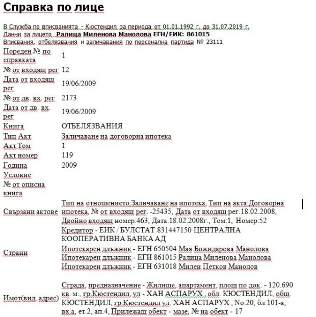 Щерката на Мая Манолова милионерка в имоти