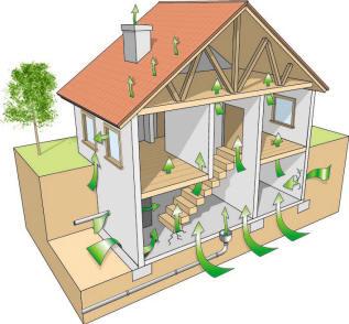 Técnicas de construcción protección del radón