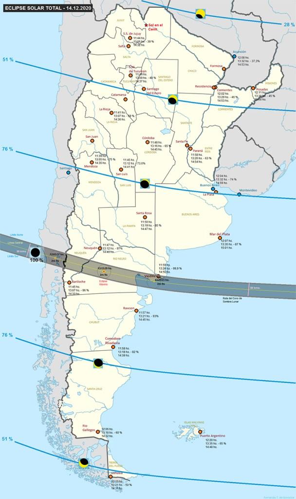 Eclipse 2020 en Argentina