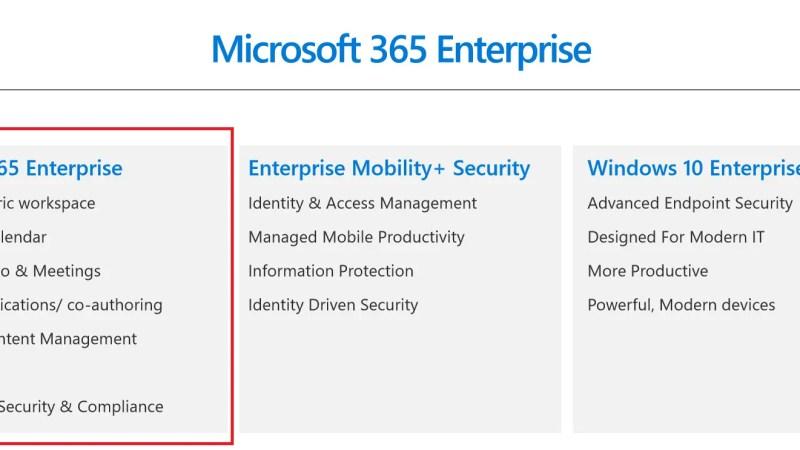 Wat is het verschil tussen Office 365 & Microsoft 365?