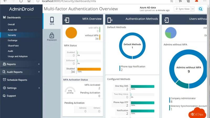 Gratis Office 365 rapporten met AdminDroid