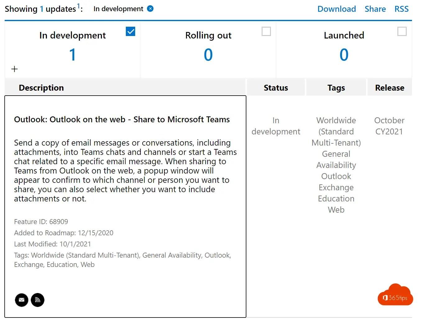 Je kunt binnenkort Outlook e-mails delen in Microsoft Teams – Roadmap