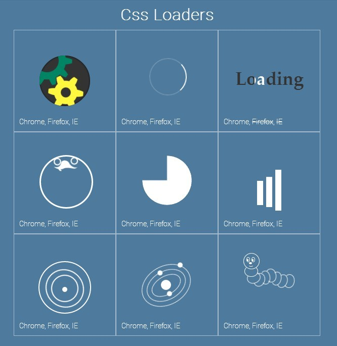 Pure css loaders and spinners