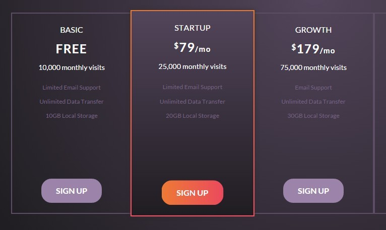 Pure HTML+CSS Pricing Table