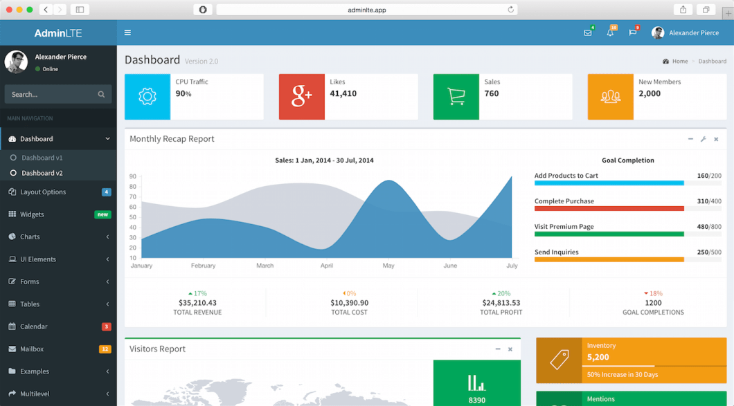 30+ Free Dashboard / Admin Frameworks For Developers (2019
