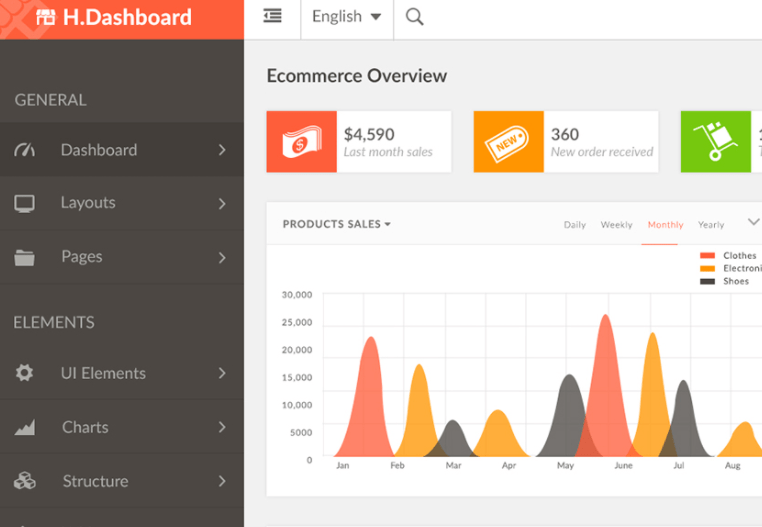 UI - DashBoard - Free PSD Template