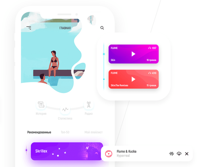 Muse UI KIT
