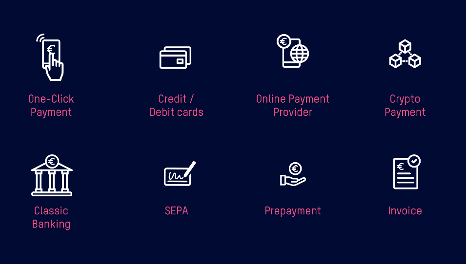 Free E-Commerce Payment Method Icon Kit