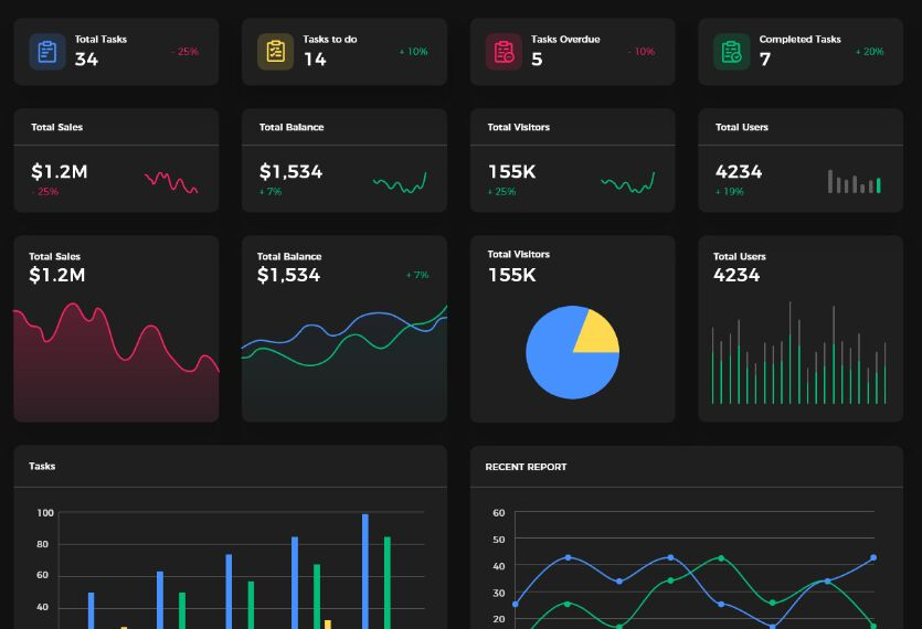 Clean Light & Dark Dashboard UI For Adobe XD