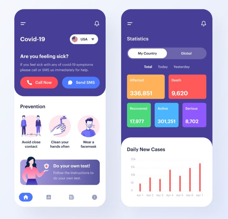 Covid-19 App Design