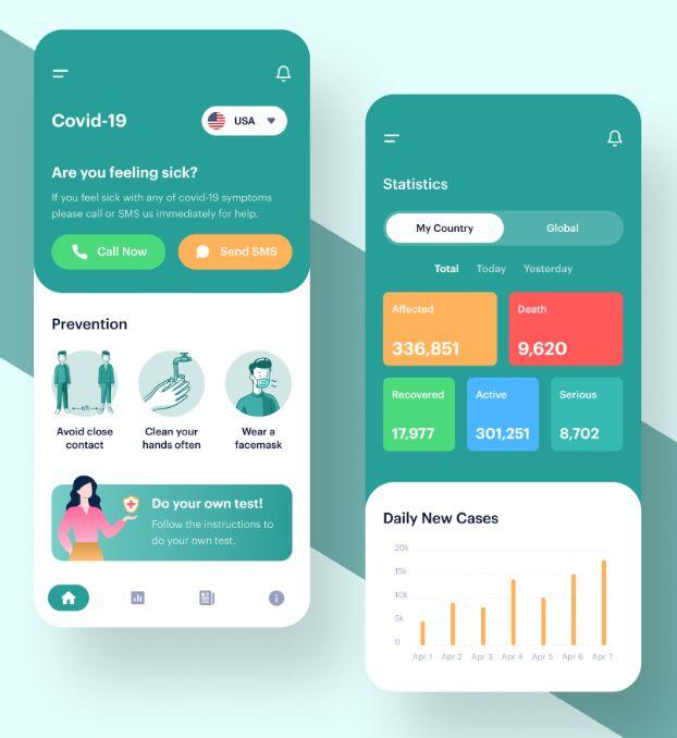 Covid-19 App-UI Design Concept