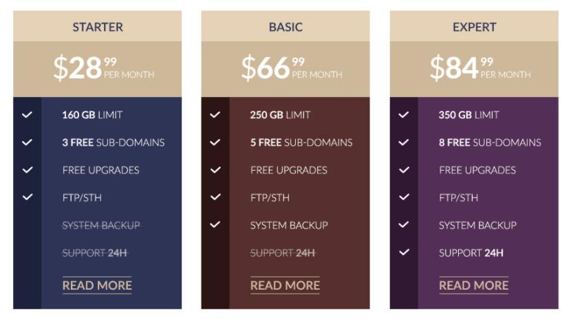 Free Pricing Table Bundle PSD