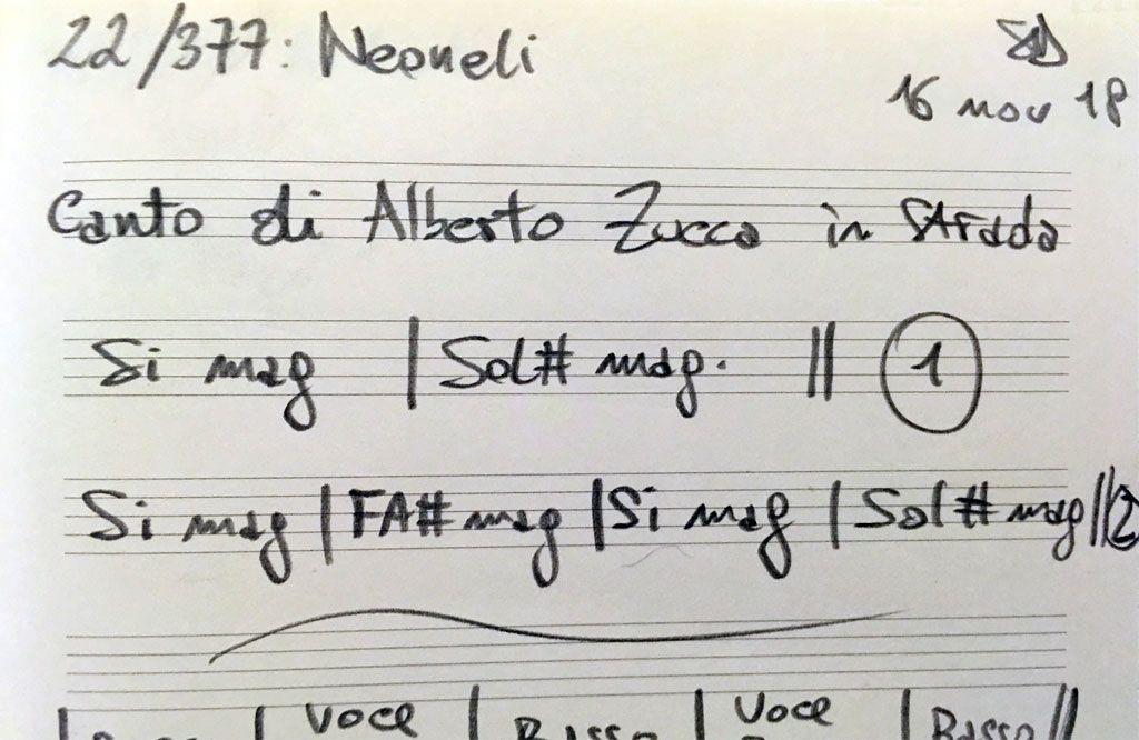 022-Neoneli-score