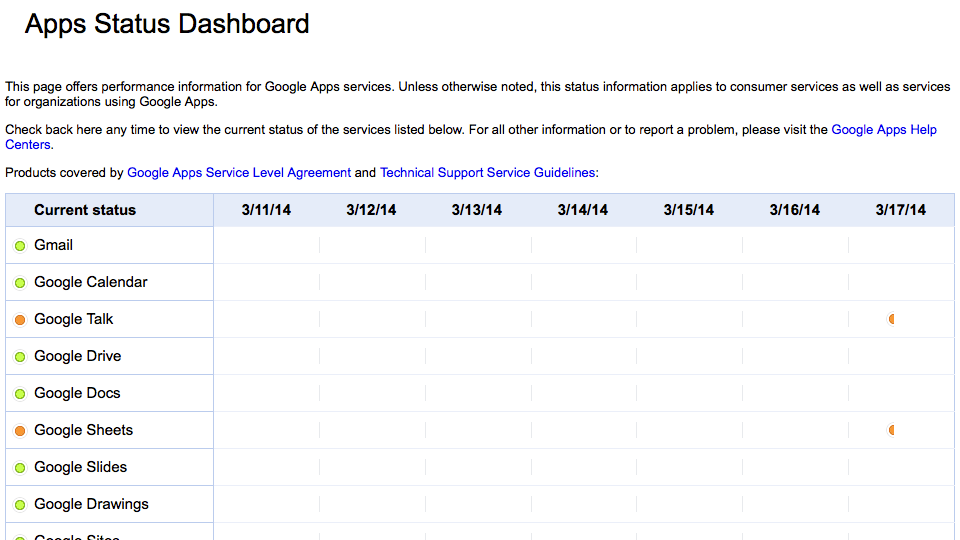 Google Apss Status 20140317