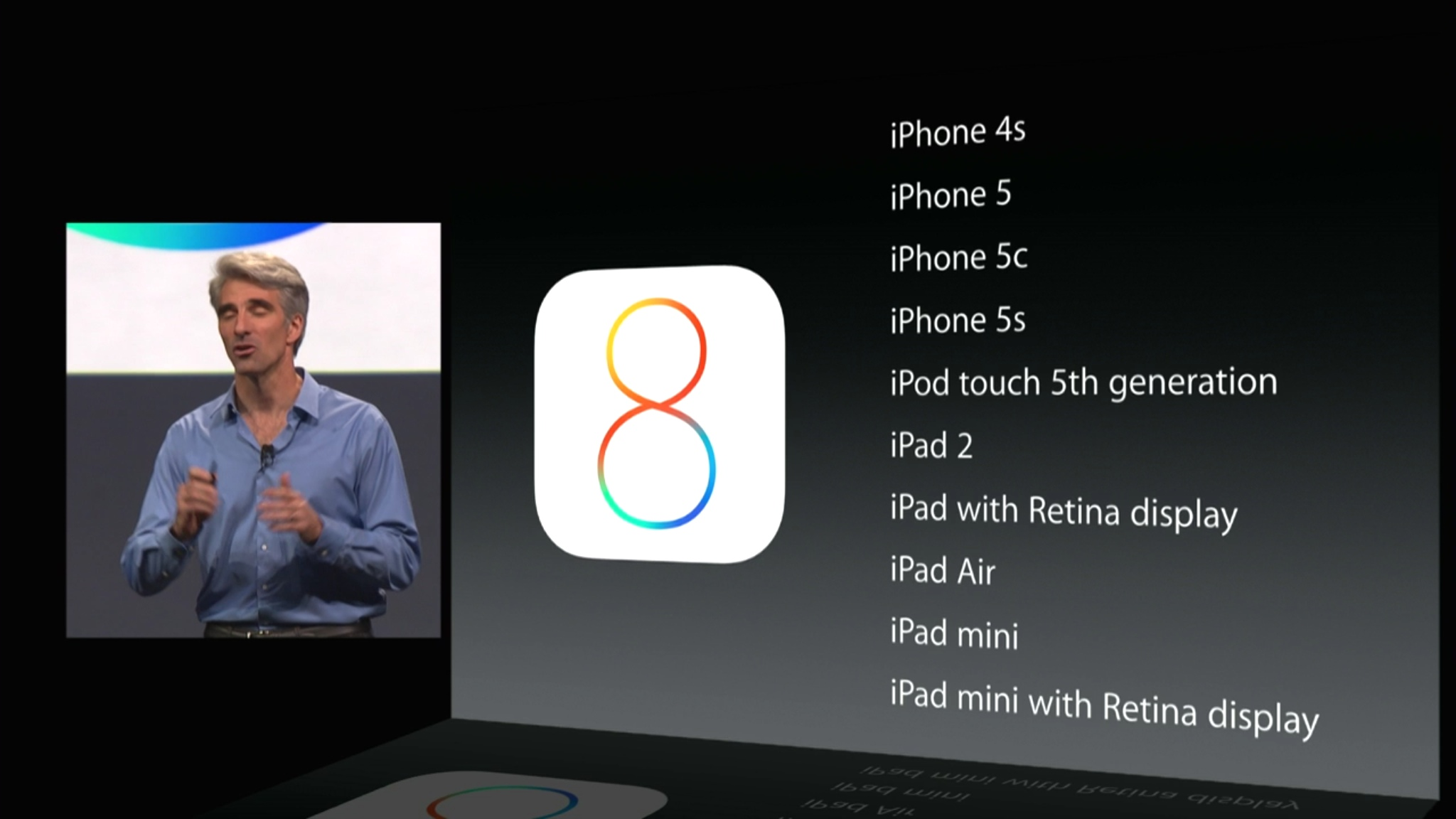 iOS 8 Beta Devices Support