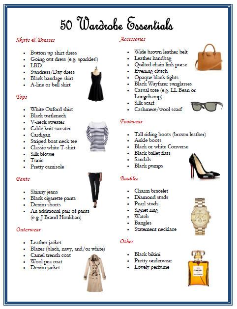 50 Wardrobe Essentials Via
