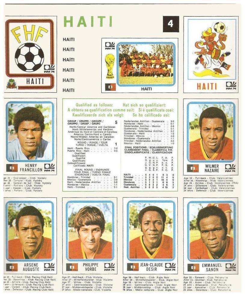 Team Haiti, World Cup 1974