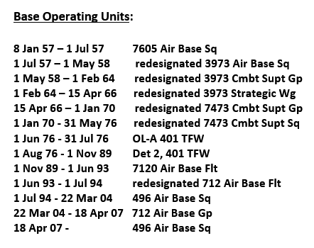 Moron base op units