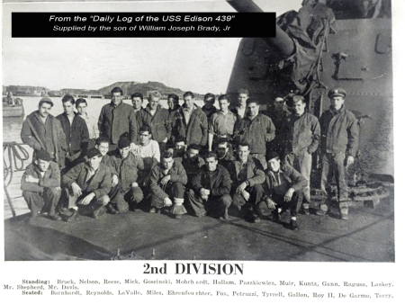 2nd Division Gunnery Unit